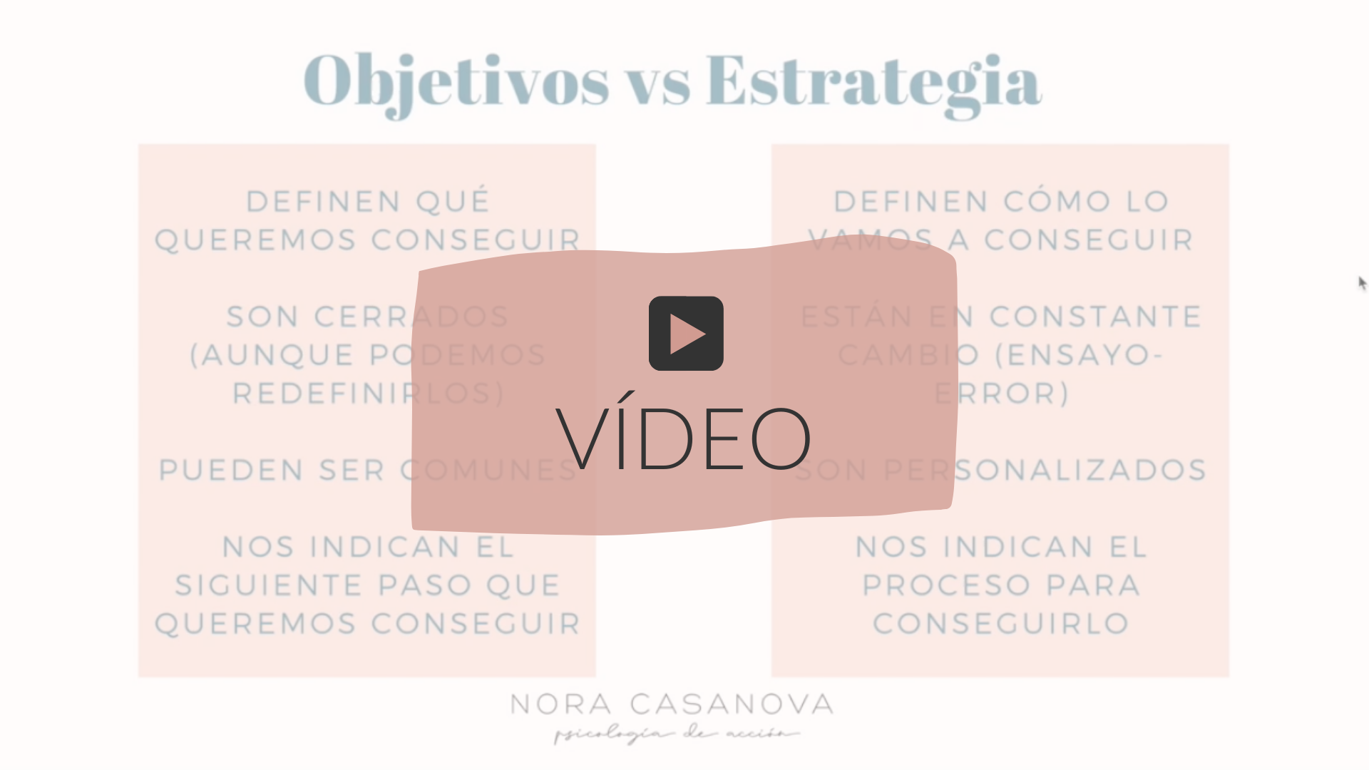 Objetivos vs estrategias